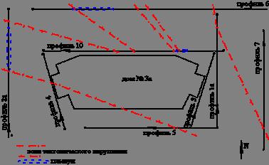 Шипкинский пер., 3а, СПб - Схема расположения ССП-профилей (инженерно-геологические изыскания для строительства)