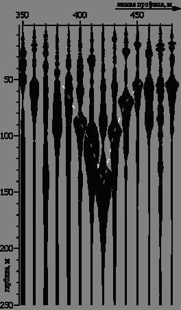 В результате, нам удалось установить, что наблюдающиеся на ССП-разрезах V-образные объекты однозначно соответствуют зонам разрывных тектонических нарушений в кристаллических породах. При этом оказалось, что глубина прорисовки этих объектов на ССП-разрезах, независимо от мощности осадочного чехла, находится в пределах от 30-50 до 200-500 (а иногда и больше) метров. На рис.1 приведен более или менее типичный пример такого объекта. Информативными оказались все параметры этого объекта - крутизна образующих, глубина острия и значения добротности сигналов в пределах его. Знание этих параметров позволяет достаточно определенно прогнозировать надежность инженерных сооружений, попавших в зону тектонических нарушений.