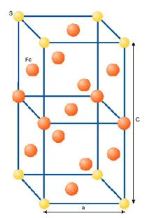 Тетрагональная структура Fe7S