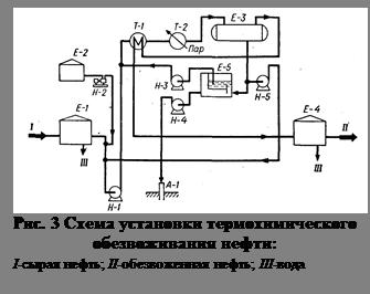 Подпись:  Рис. 3 Схема установки термохимического обезвоживания нефти:  I-сырая нефть; II-обезвоженная нефть; III-вода
