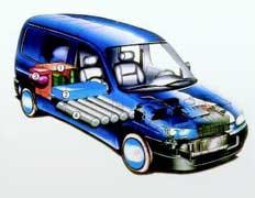 Автомобили на водороде: скоро в продаже?